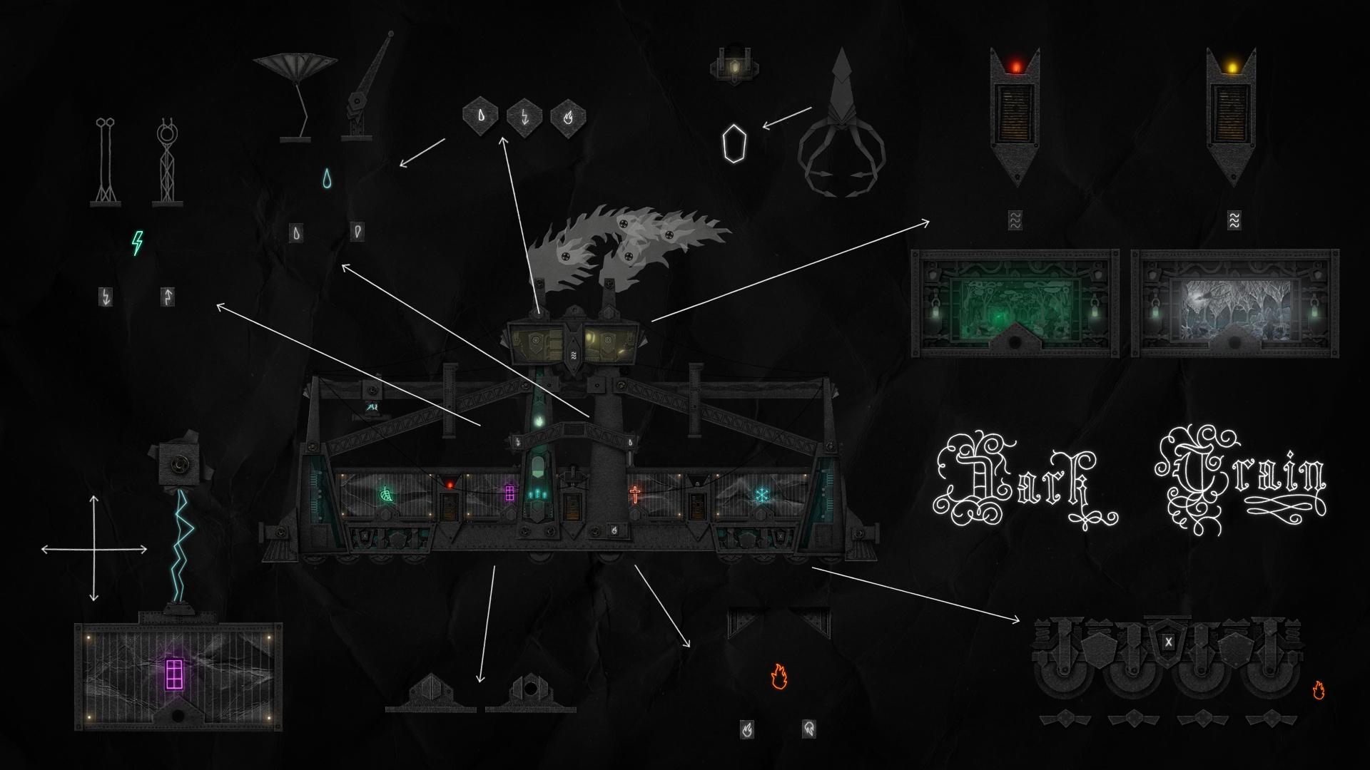 Dark Train Game Mechanics